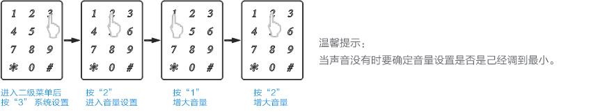 深安爱博体育赞助巴塞锁使用说明